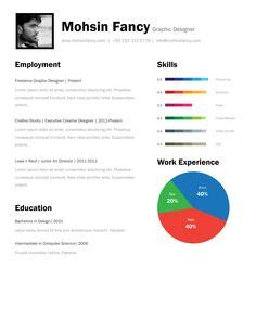 Resume for it professional template